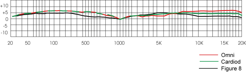 MA-300 frequency response